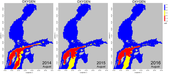 Oxygen in the Baltic Sea